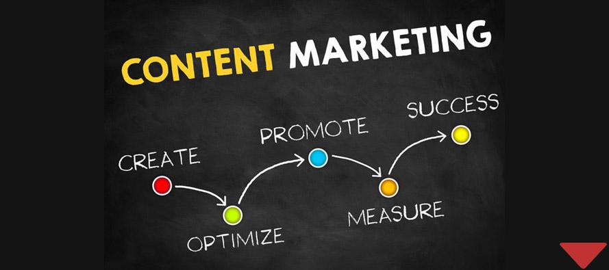 Internet - Marketing, Online - Werbung
